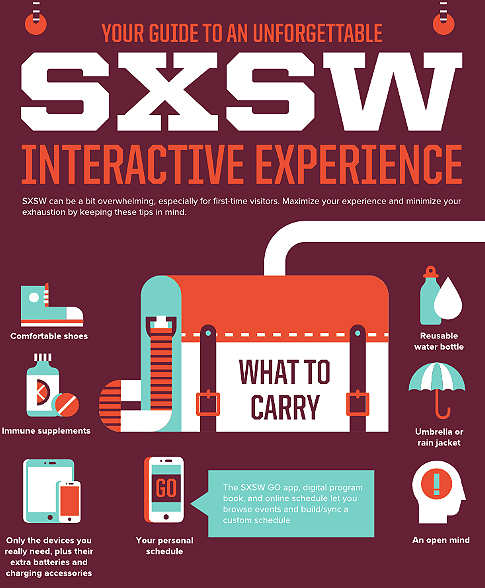 What to carry with you at SXSW